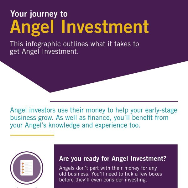 Angel Investment Infographic-thumbnail