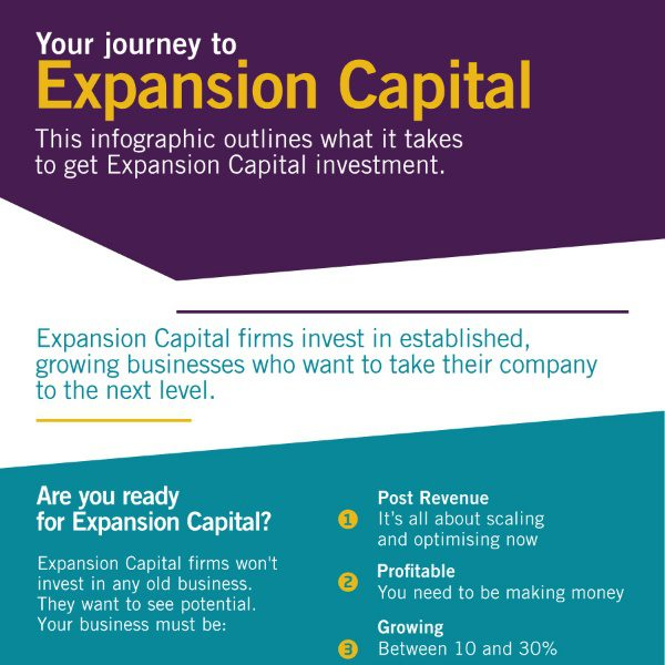 Expansion Capital Infographic-thumbnail