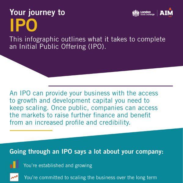 IPO Infographic-thumbnail