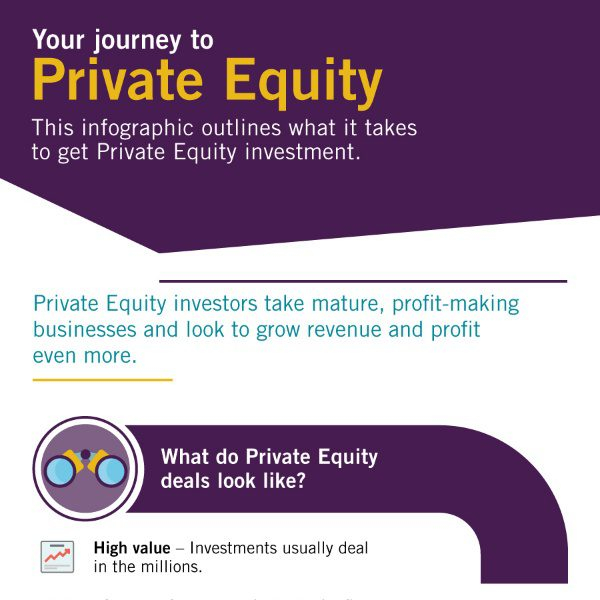 Private Equity Infographic-thumbnail