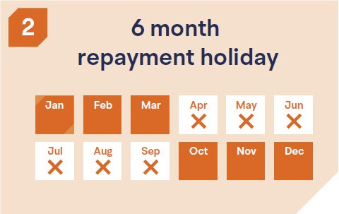 6 month repayment holiday