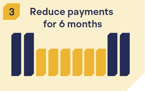 Reduce payments for 6 months