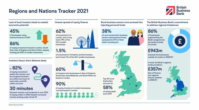 Regions_and_Nations_tracker_2021